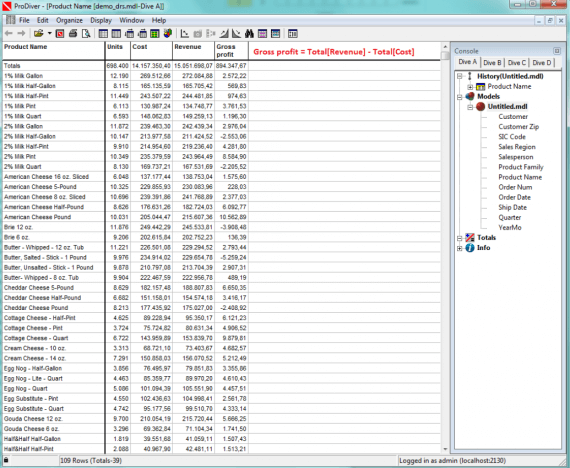 Dive on Product Name and calculate Gross profit.