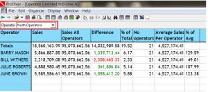 Sales Team v Company